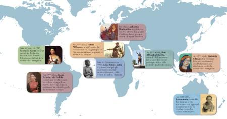 Affiches les femmes dans l'Histoire