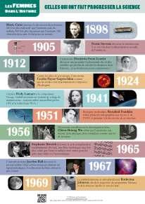 affiche-scientifiques
